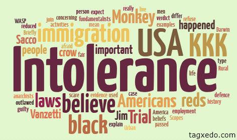 Image result for intolerance images