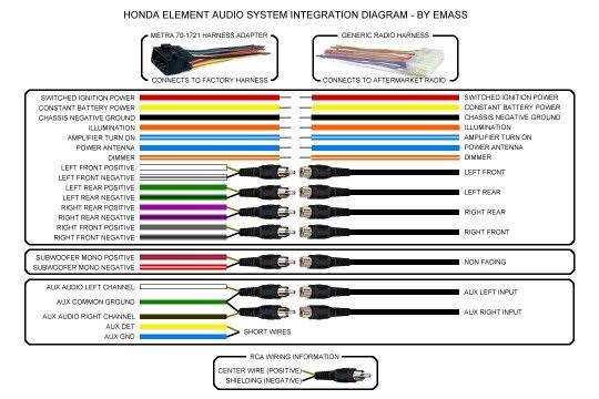Pioneer Wiring Harnes Color Diagram