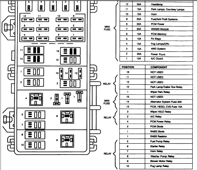 [DIAGRAM] 2003 Mazda 3 Fuse Box Diagram FULL Version HD