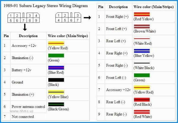 Wiring Diagram Color Codes One Wire Alternator Wiring Diagram Begeboy Wiring Diagram Source