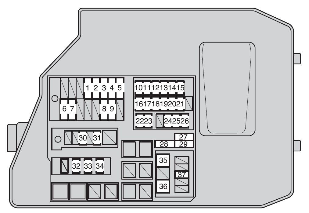 2009 Toyota Matrix Fuse Diagram Wiring Diagram Approval A Approval A Zaafran It