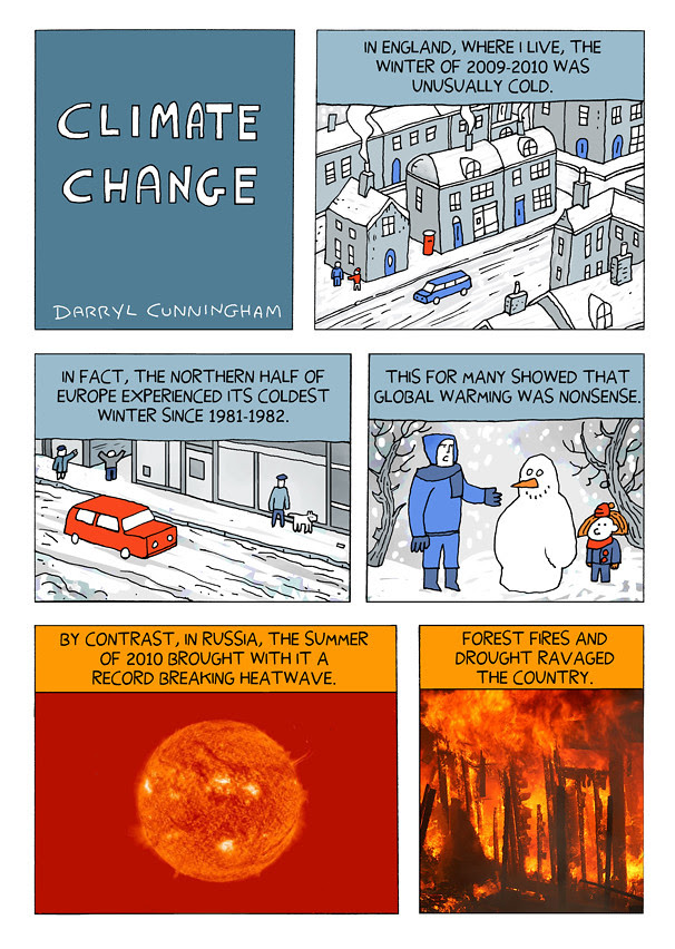 1 climate