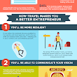 6 Ways Traveling Can Make You a Better Entrepreneur