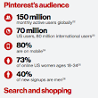 The Latest In Social Media Marketing: Pinterest Search Ads
