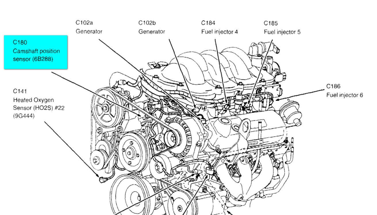 Diagram 2001 Ford Windstar Engine Diagram Full Version Hd Quality Engine Diagram Uwiringx18 Locandadossello It