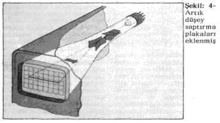 vào ống oscilloscope_2, electron