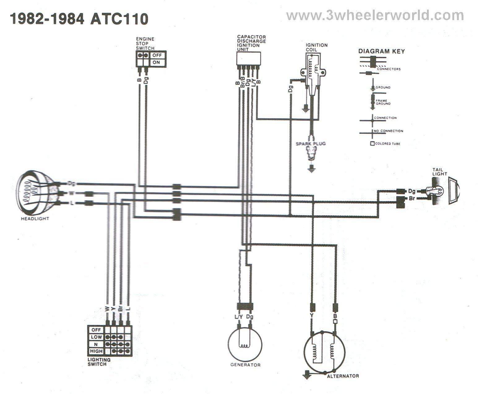 1972 Honda Ct70 Wiring Diagram Wiring Diagram For Extractor Fan Bonek Yenpancane Jeanjaures37 Fr