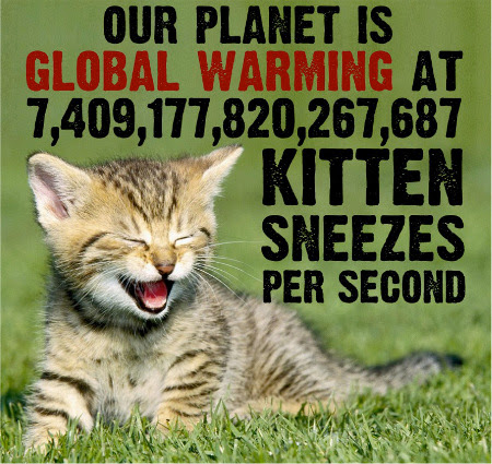 When accounting for all heat accumulating in the climate system, global warming is proceeding at 7.4 quadrillion kitten sneezes per second.  Image created by John Cook at Skeptical Science.