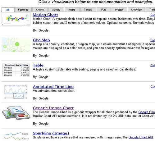 Galerias de Google