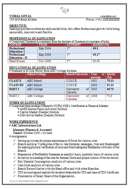 Sample Cover Letter For Chartered Accountant Fresher 200