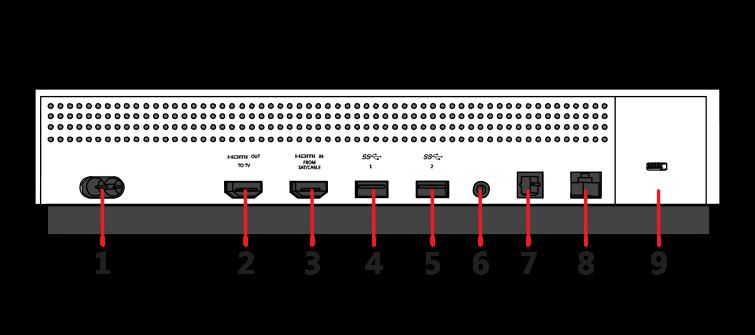 Nesiojamu kompiuteriu detales: Xbox one s instrukcija