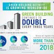 Turning Colors: Where the Global Green Market is Heading | USGlass Magazine & USGNN Headline News
