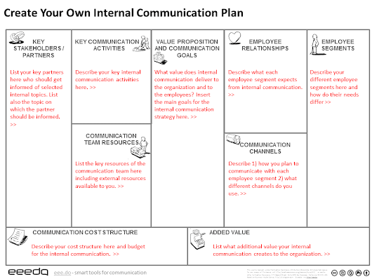 Internal Communication Canvas