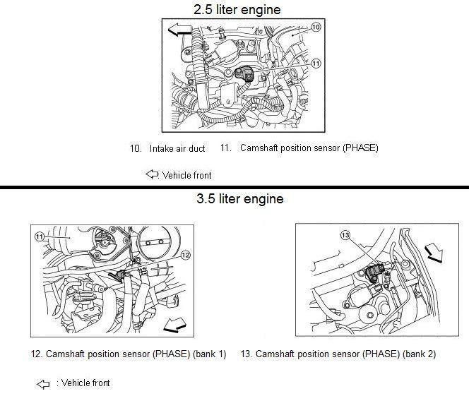 2006 Nissan Altima Camshaft Position Sensor