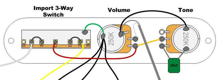 20 Images Stratocaster 3 Way Switch Wiring Diagram