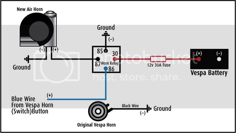 Wiring Diagrams On Electrical Wiring Diagrams Free Download Diagram