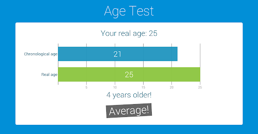 My real age: 25 - Average!