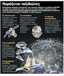 Το Χ-37Β μοιάζει με διαστημικό λεωφορείο αλλά έχει το 1/4  του  μήκους του. Αυτό σημαίνει, σύμφωνα με κάποιους  ειδικούς, ότι θεωρητικά  μπορεί να πραγματοποιεί πειράματα στο  Διάστημα ή να θέτει δορυφόρους σε  τροχιά