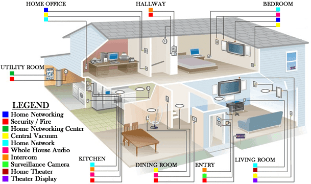Home data wiring diagram home wiring and electrical diagram home data wiring diagram ethernet cable wiring diagram crossover 450 271 home data wiring asfbconference2016 Image collections