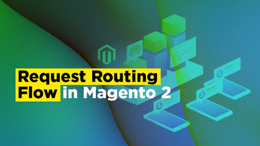 Request Routing Flow in Magento 2