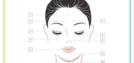 Face Mapping: What Your Skin Says About Your Health