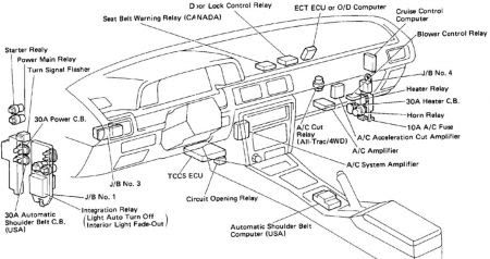 technical car experts answers everything you need  1988