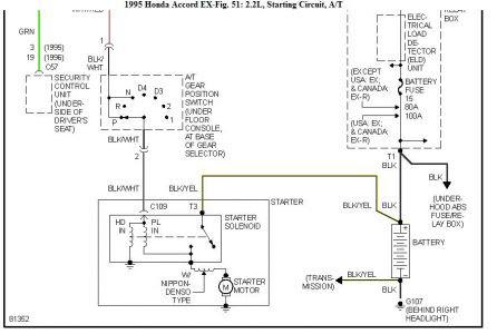 Wiring Diagram 1995 Honda Civic Gota Wiring Diagram