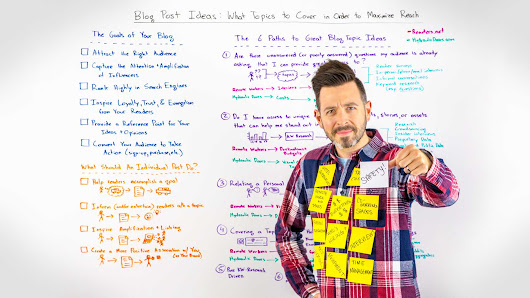 Blog Post Ideas: Maximize Your Reach with the Right Topics - Whiteboard Friday