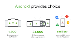 Android has created more choice, not less