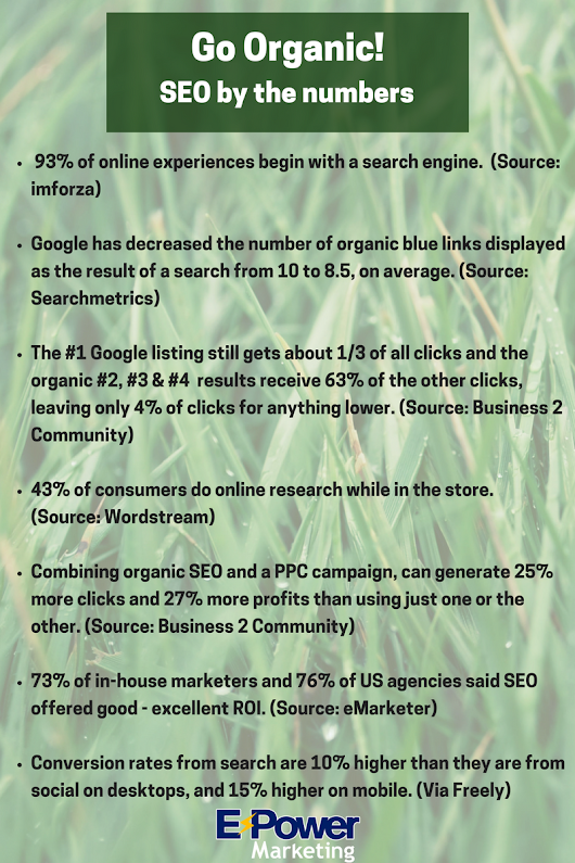 6 Reasons To Go Organic With Your Online Marketing