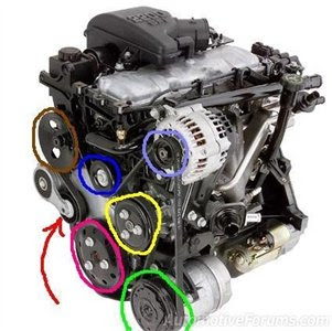 chevy cavalier engine diagram Questions & Answers (with ...