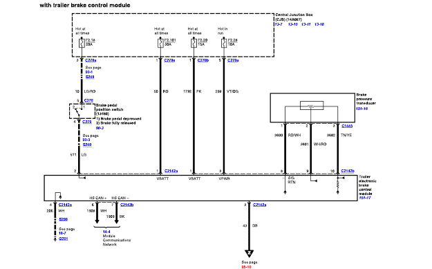 2005 Ford F 250 Trailer Wiring Diagram Wiring Diagram Resource A Resource A Led Illumina It
