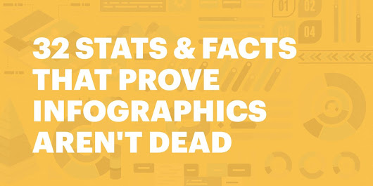 32 stats & facts that prove infographics aren't dead