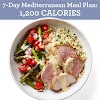 7-Day Mediterranean Meal Plan – 1200 Calories Per Day