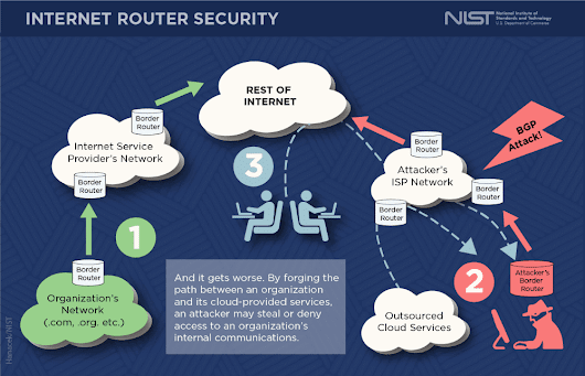 New NIST and DHS Standards Get Ready to Tackle BGP Hijacks