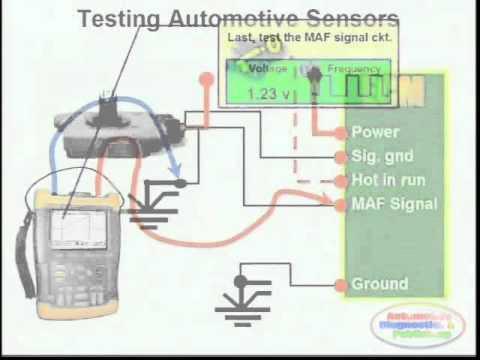 Sensor Wiring Diagram - Wiring Diagram Expert on 2000 deville speed sensor wire diagram, crankshaft position sensor diagram, lock diagram, garage door safety sensor diagram, light diagram, work diagram, ntk oxygen sensor wire diagram,