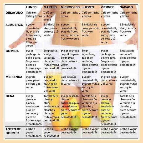 dietas para bajar de peso mexico pdf