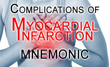 Complications of Myocardial Infarction Mnemonic