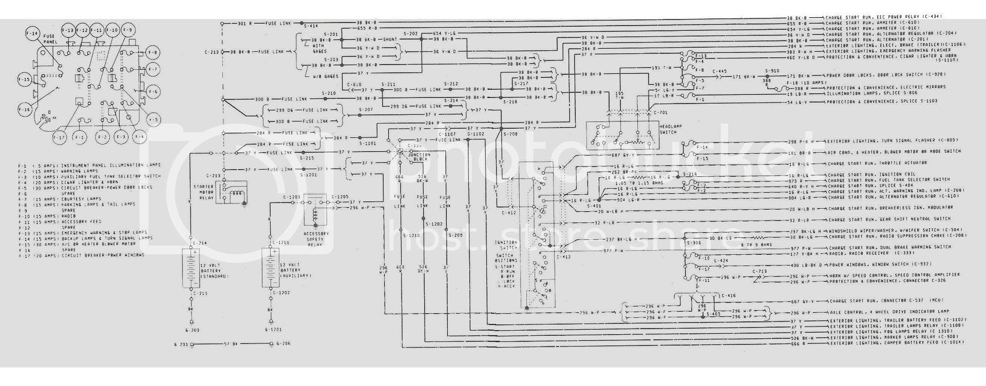02 F350 Fuse Link Wiring Diagram Wiring Diagrams Journal Journal Miglioribanche It