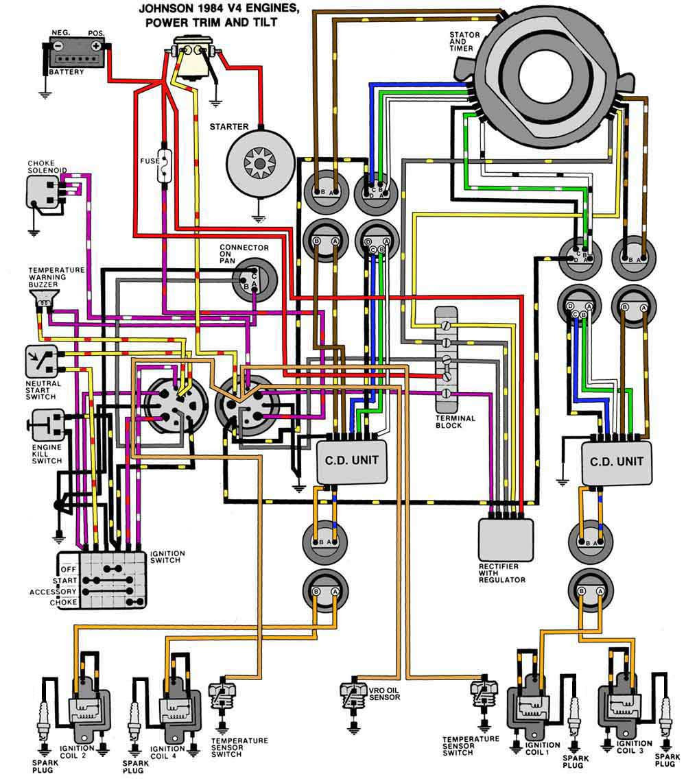 Diagram 1989 Evinrude 90 Hp Wiring Diagram Full Version Hd Quality Wiring Diagram Check Num Monteinni It