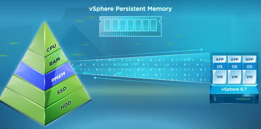 VMware vSphere Persistent Memory Performance PDF Download | ESX Virtualization