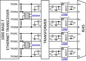 1000base T Wiring Diagram Librar Wiring 101