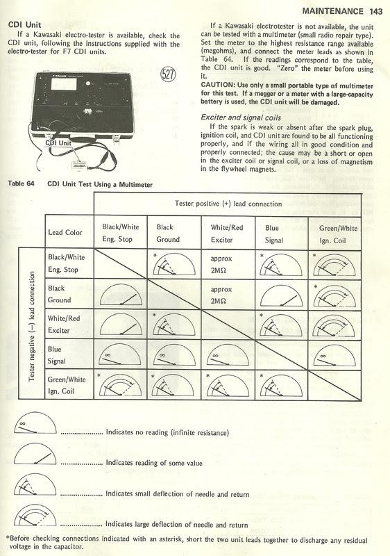 21 Unique Motorcycle Fuel Switch Diagram