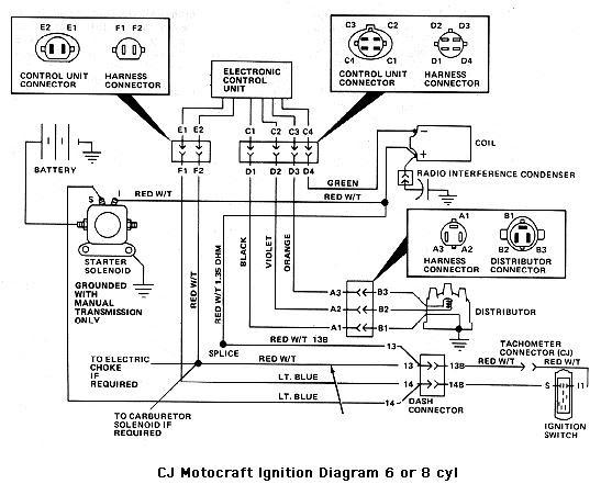 Cj Tachometer Wiring