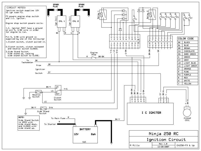 Wiring Diagram Speedometer Ninja 250 Fi - Home Wiring Diagram