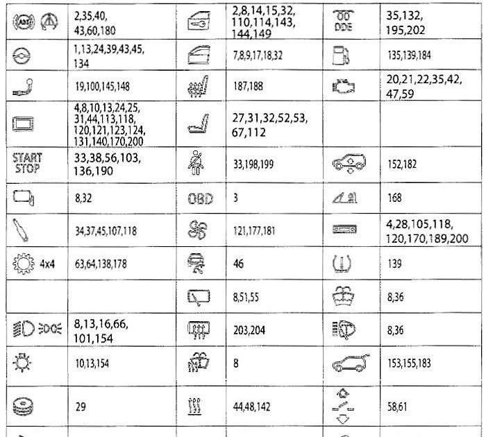 2003 Bmw 530i Fuse Box Location And Diagram