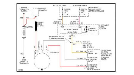 1998 chevy alternator wiring diagram - wiring diagram solid-mega -  solid-mega.leoracing.it  solid-mega.leoracing.it