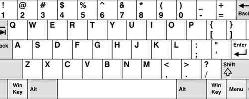 Keyboard Layout Analyzer - QWERTY vs Dvorak vs Colemak