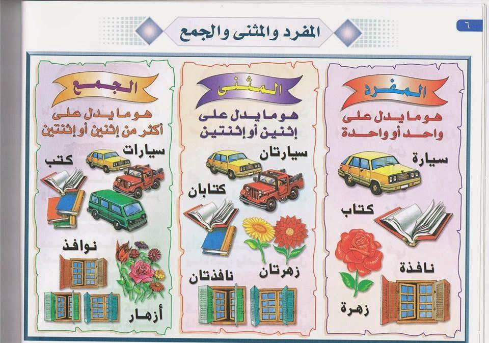 بطاقات لتعليم قواعد اللغة العربية