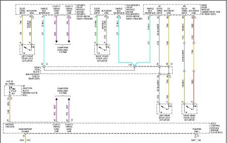 1999 Buick Park Avenue System Wiring Diagram: at the Same ...